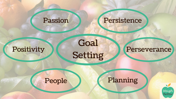 6 P's For Successful Goal Setting